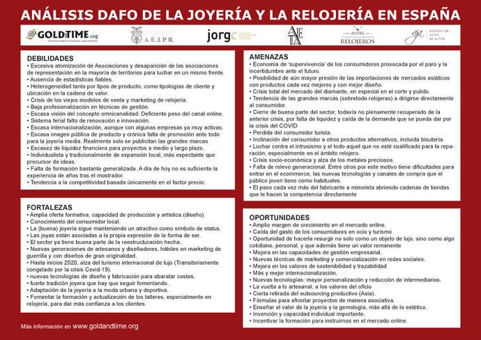 Análisis de la Joyería y la Relojería en España: Debilidades, Amenazas, Fortalezas y Oportunidades