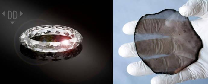 El anillo de diamante sintético, una realidad