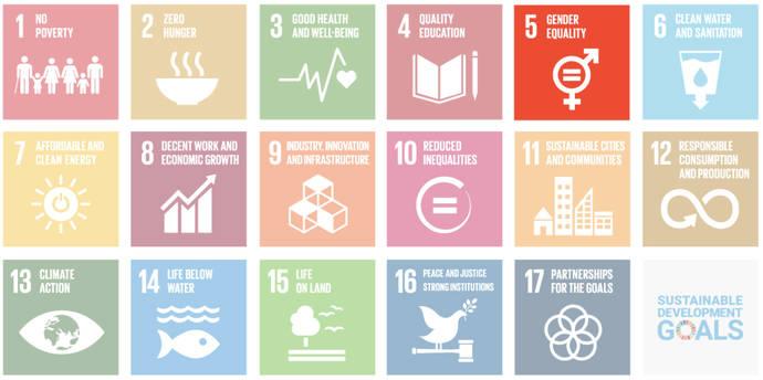 5º Objetivo de Desarrollo Sostenible de Naciones Unidas: Igualdad de Género
