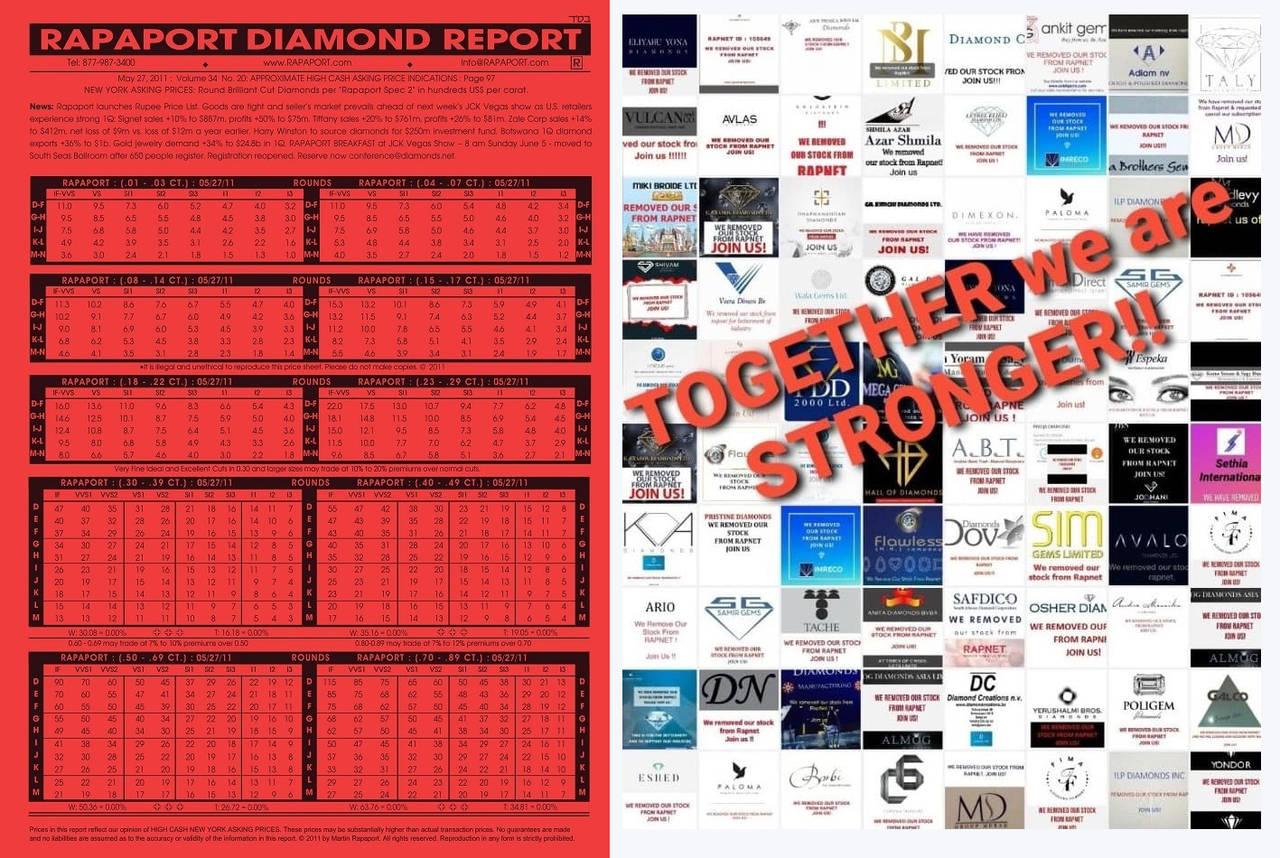 ¿El fin de Rapaport? La industria llama a un boicot contra el monopolio