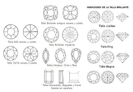 ¿Conoces los nombres de las tallas de las gemas? (III Parte)