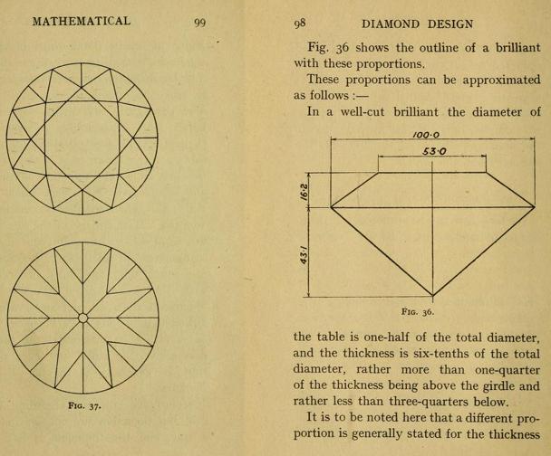 Se cumplen 100 años de la talla Brillante del diamante