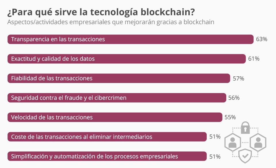 El laboratorio Gübelin se suma a la tecnología Blockchain