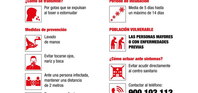 Cartelería obligatoria para la reapertura del comercio Joyero y Relojero en la <em>Fase 1</em>