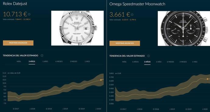 ¿Son los relojes de lujo una inversión solida?