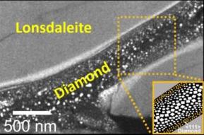 ¿Diamantes creados a temperatura ambiente?