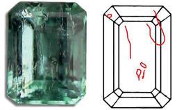 A la derecha el esquema de la esmeralda rellena con resina epoxy. Podríamos decir que ha sido sometida a un tratamiento importante de relleno de fracturas.