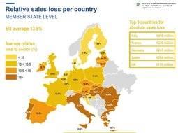 200 millones de euros y 1.600 empleos menos por la piratería