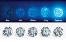 Fluorescencia en diamantes.