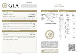 Certificado gemológico emitido por el GIA.