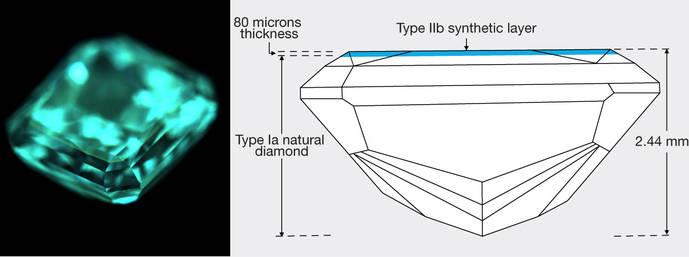El GIA americano detecta por primera vez un diamante híbrido: natural + sintético