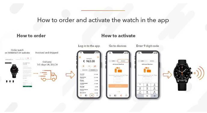 Primer reloj suizo con tecnología de pago inalámbrica